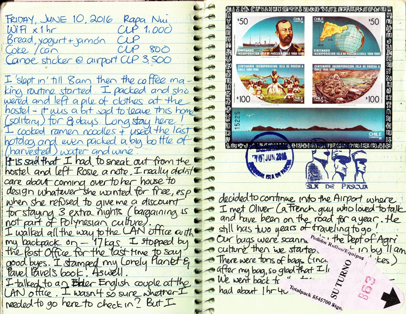 one of my most unique travel journal ideas - adding postage stamps